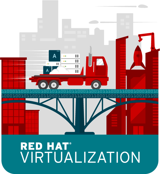 Red Hat Virtualization